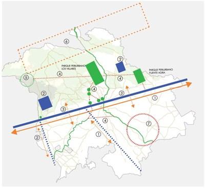 Plan de Ordenación del Territorio de la Aglomeración Urbana de Córdoba (Diagnóstico)